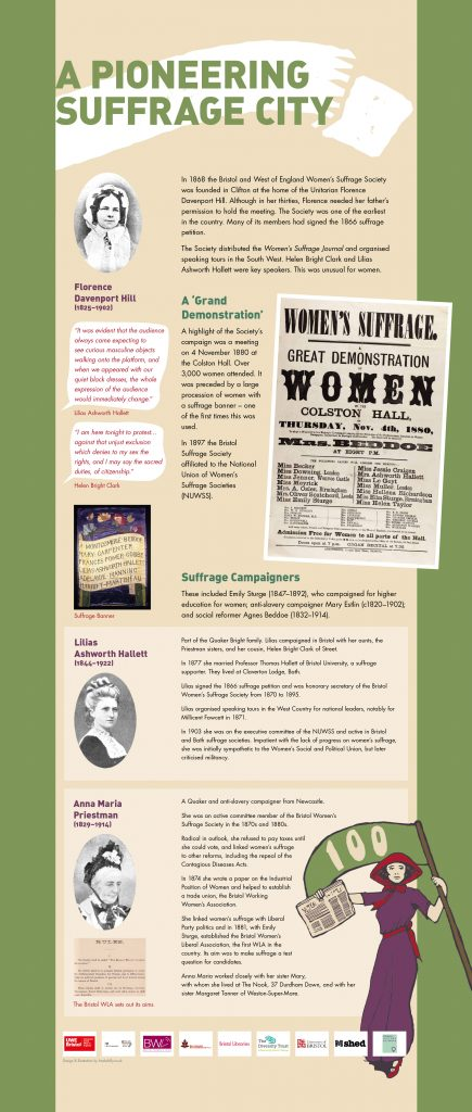 banner design suffragette illustration south wales illustrator Frank Duffy votes for women 100 anniversary